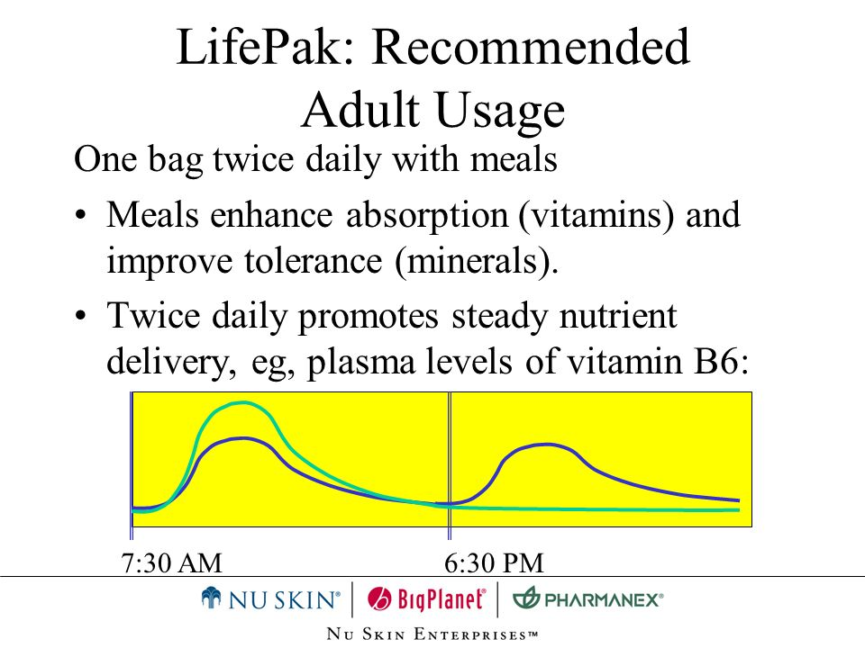 LifePak: Recommended Adult Usage One bag twice daily with meals Meals enhance absorption (vitamins) and improve tolerance (minerals). Twice daily prom