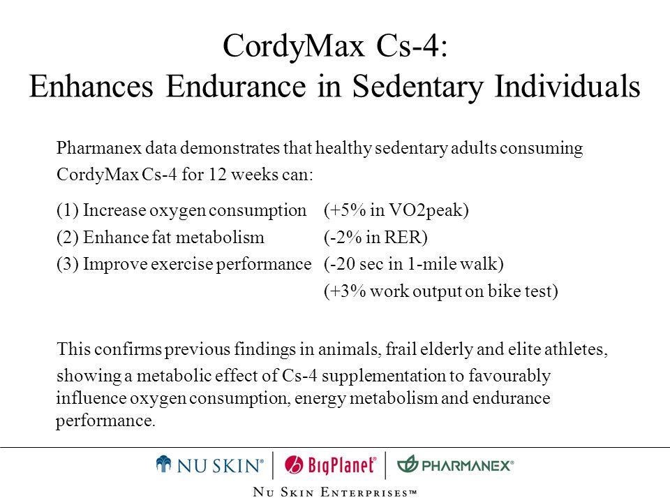 CordyMax Cs-4: Enhances Endurance in Sedentary Individuals Pharmanex data demonstrates that healthy sedentary adults consuming CordyMax Cs-4 for 12 we