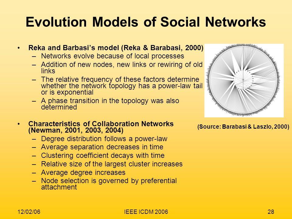 12/02/06IEEE ICDM 200628 Evolution Models of Social Networks Reka and Barbasis model (Reka & Barabasi, 2000) –Networks evolve because of local process