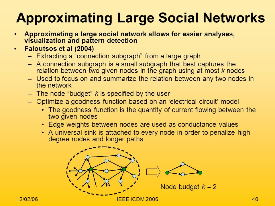 12/02/06IEEE ICDM 200640 Approximating a large social network allows for easier analyses, visualization and pattern detection Faloutsos et al (2004) –