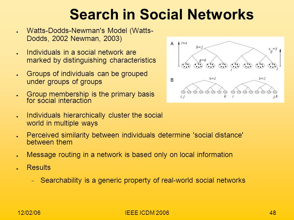 12/02/06IEEE ICDM 200648 Search in Social Networks Watts-Dodds-Newman's Model (Watts- Dodds, 2002 Newman, 2003) Individuals in a social network are ma