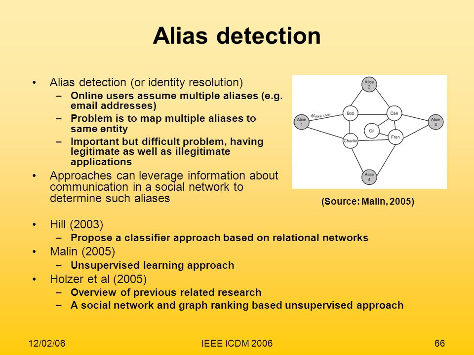 12/02/06IEEE ICDM 200666 Alias detection Alias detection (or identity resolution) –Online users assume multiple aliases (e.g. email addresses) –Proble