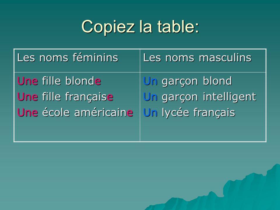 Copiez la table: Les noms féminins Les noms masculins Une fille blonde Une fille française Une école américaine Un garçon blond Un garçon intelligent Un lycée français