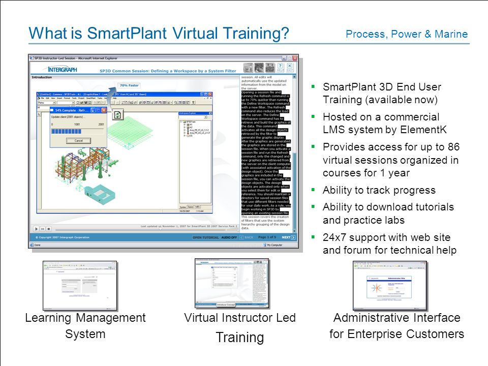 What is SmartPlant Virtual Training? SmartPlant 3D End User Training (available now) Hosted on a commercial LMS system by ElementK Provides access for