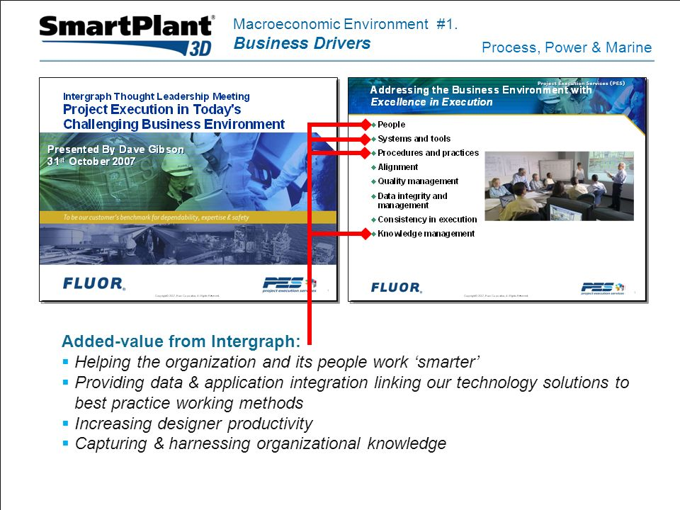 Added-value from Intergraph: Helping the organization and its people work smarter Providing data & application integration linking our technology solu