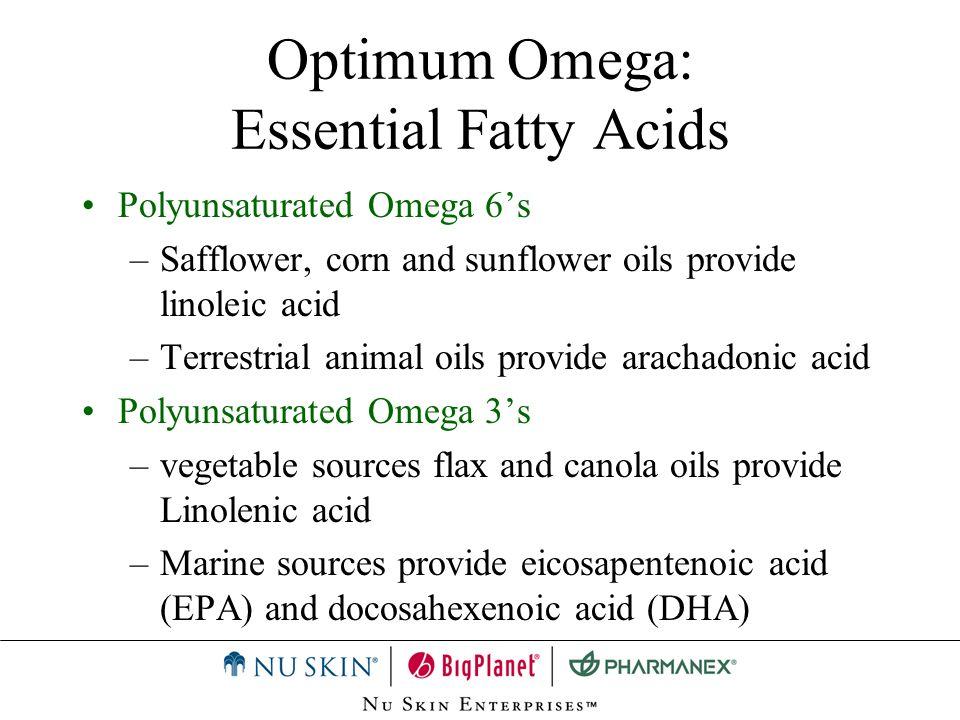 Optimum Omega: Benefits Provides marine lipid concentration –EPA –DHA –Others Vitamin E (d-alpha-tocopherol) Deodorised Garlic