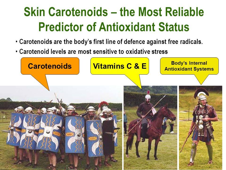 17 The Questions Skin Carotenoids – the Most Reliable Predictor of Antioxidant Status CarotenoidsVitamins C & E Bodys Internal Antioxidant Systems Car
