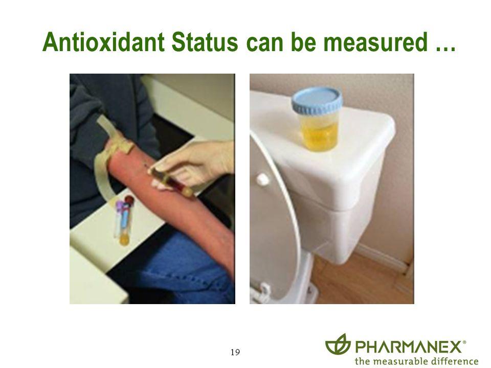 19 Antioxidant Status can be measured …