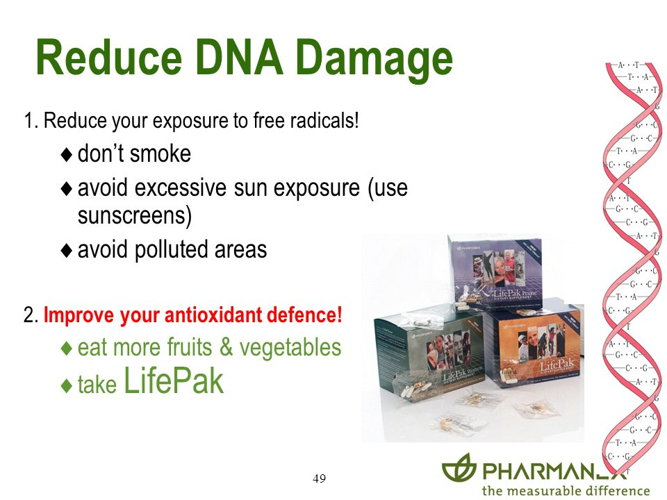 49 Reduce DNA Damage 1. Reduce your exposure to free radicals! dont smoke avoid excessive sun exposure (use sunscreens) avoid polluted areas 2. Improv