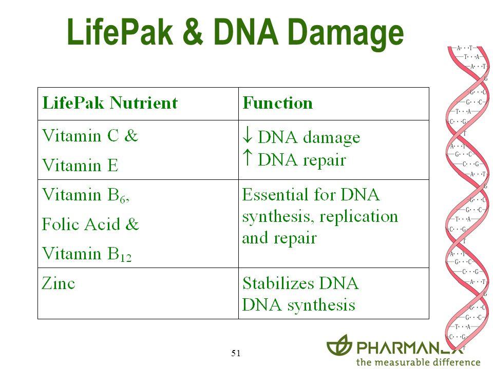 51 LifePak & DNA Damage