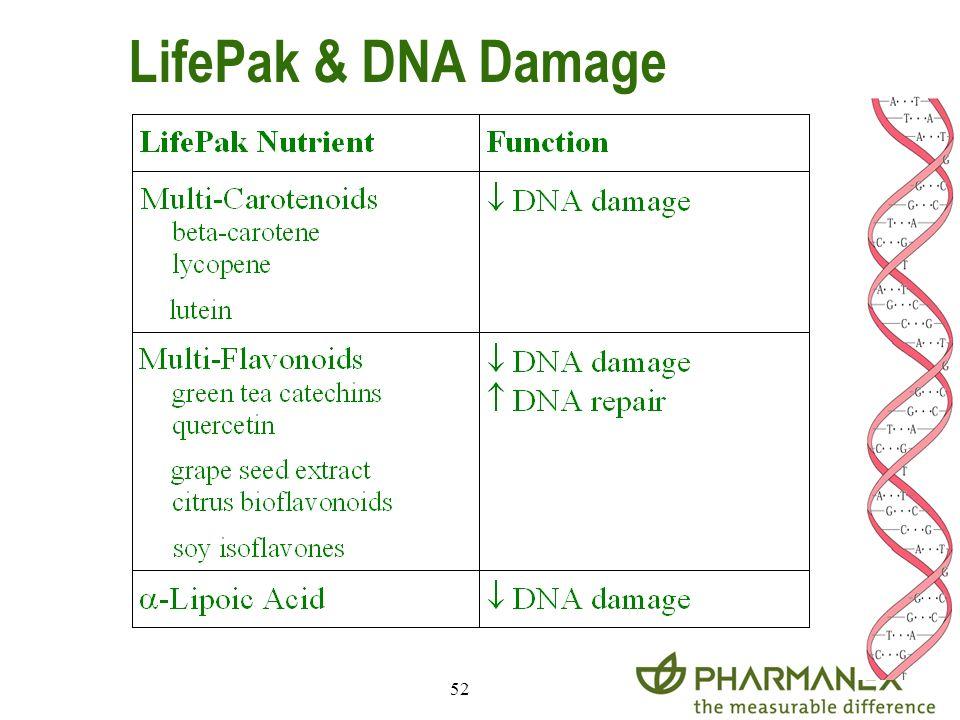 52 LifePak & DNA Damage