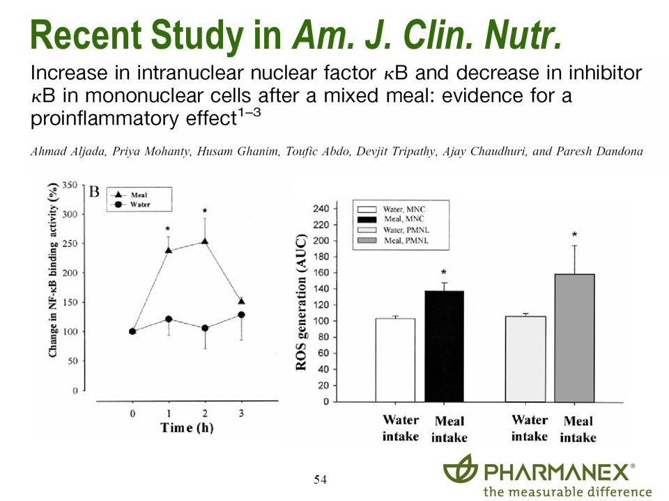 54 Recent Study in Am. J. Clin. Nutr.