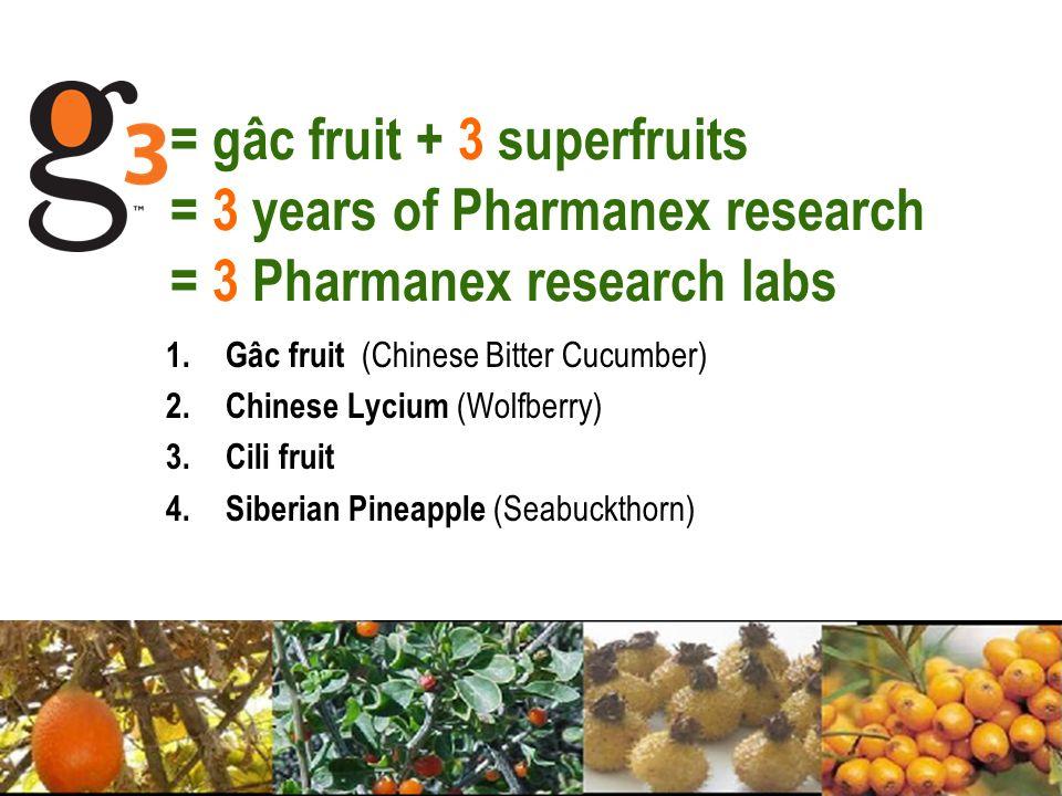 64 = gâc fruit + 3 superfruits = 3 years of Pharmanex research = 3 Pharmanex research labs 1.Gâc fruit (Chinese Bitter Cucumber) 2.Chinese Lycium (Wol
