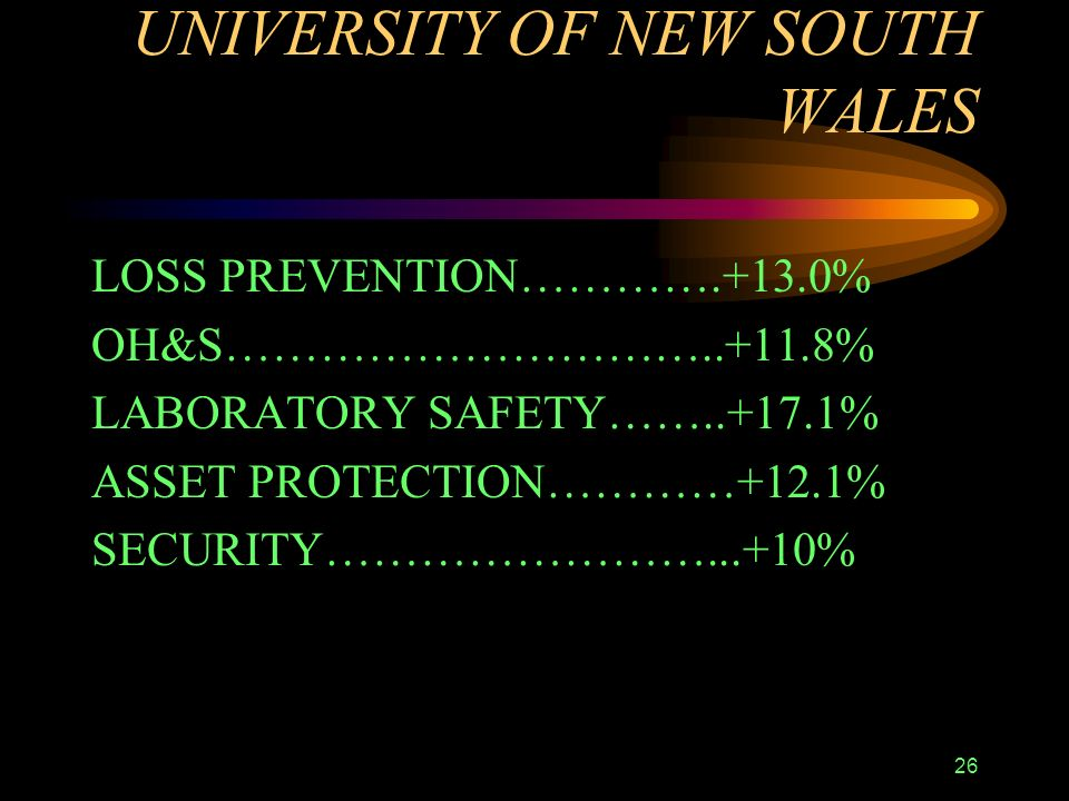 26 UNIVERSITY OF NEW SOUTH WALES LOSS PREVENTION………….+13.0% OH&S…………………………..+11.8% LABORATORY SAFETY……..+17.1% ASSET PROTECTION…………+12.1% SECURITY……………………...+10%