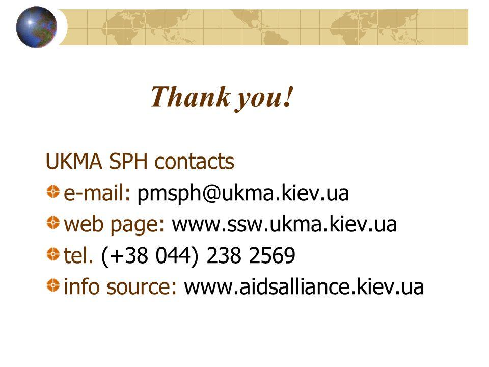 Thank you. UKMA SPH contacts e-mail: pmsph@ukma.kiev.ua web page: www.ssw.ukma.kiev.ua tel.