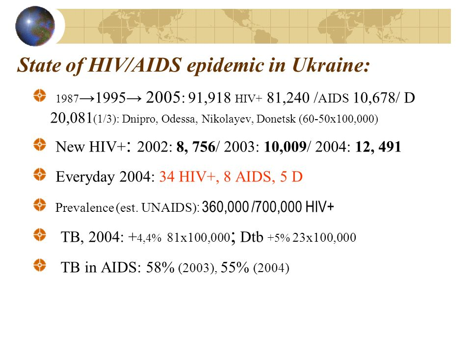 State of HIV/AIDS epidemic in Ukraine: 19871995 2005 : 91,918 HIV+ 81,240 / AIDS 10,678/ D 20,081 (1/3): Dnipro, Odessa, Nikolayev, Donetsk (60-50x100,000) New HIV+ : 2002: 8, 756/ 2003: 10,009/ 2004: 12, 491 Everyday 2004: 34 HIV+, 8 AIDS, 5 D Prevalence (est.
