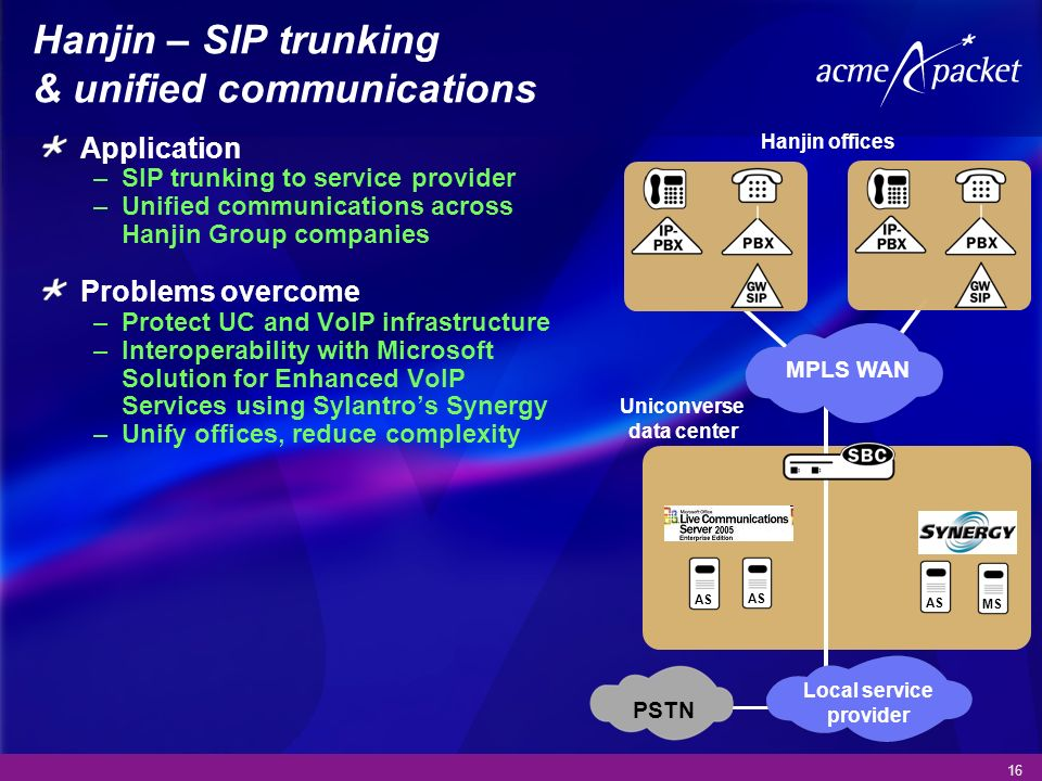 16 Application –SIP trunking to service provider –Unified communications across Hanjin Group companies Problems overcome –Protect UC and VoIP infrastr