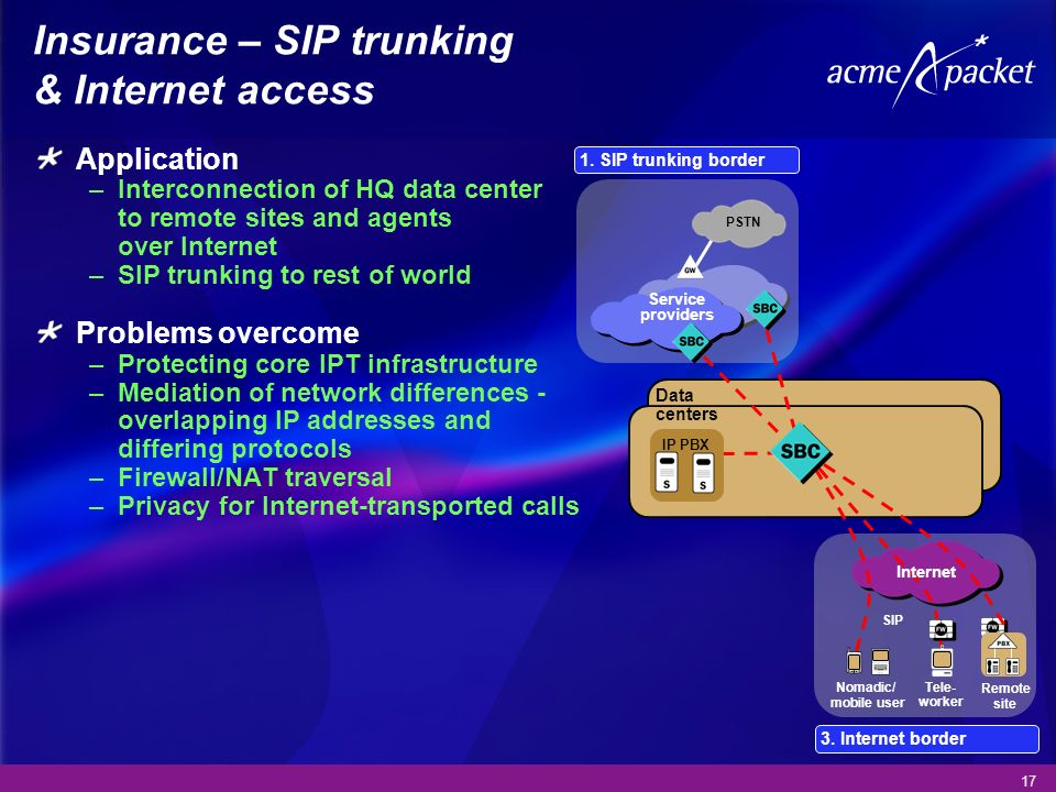 17 Insurance – SIP trunking & Internet access Application –Interconnection of HQ data center to remote sites and agents over Internet –SIP trunking to