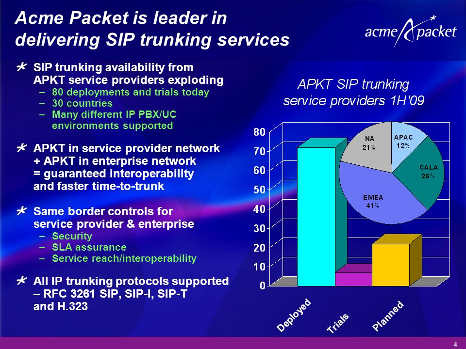 4 Acme Packet is leader in delivering SIP trunking services SIP trunking availability from APKT service providers exploding –80 deployments and trials