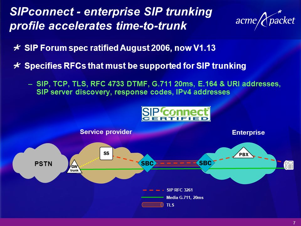 7 SIPconnect - enterprise SIP trunking profile accelerates time-to-trunk SIP Forum spec ratified August 2006, now V1.13 Specifies RFCs that must be su