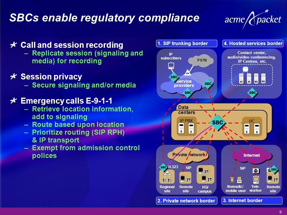 9 SBCs enable regulatory compliance Call and session recording –Replicate session (signaling and media) for recording Session privacy –Secure signalin