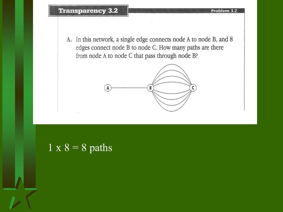 1 x 8 = 8 paths