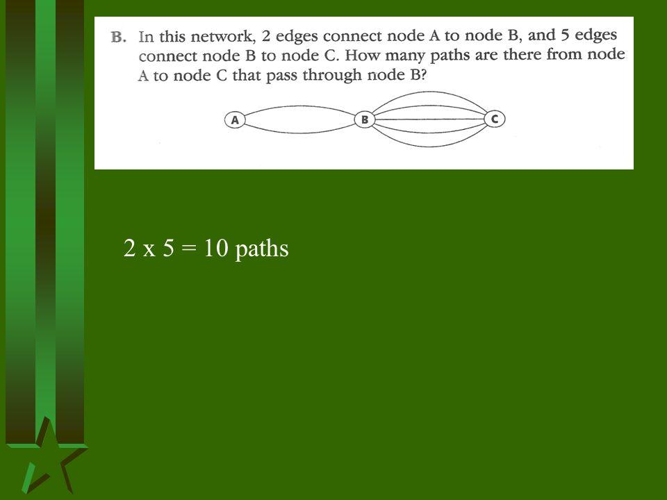 2 x 5 = 10 paths