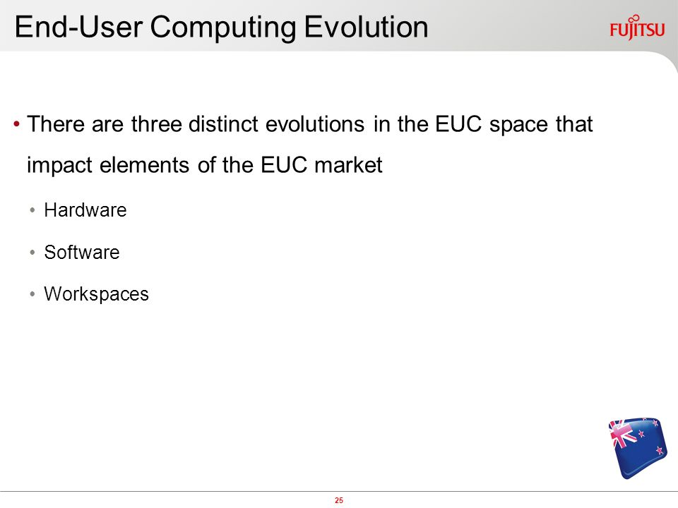 Evolution and Futures End-User Computing All Rights Reserved, Copyright © Fujitsu Limited 2011, VCS000129 v2.0