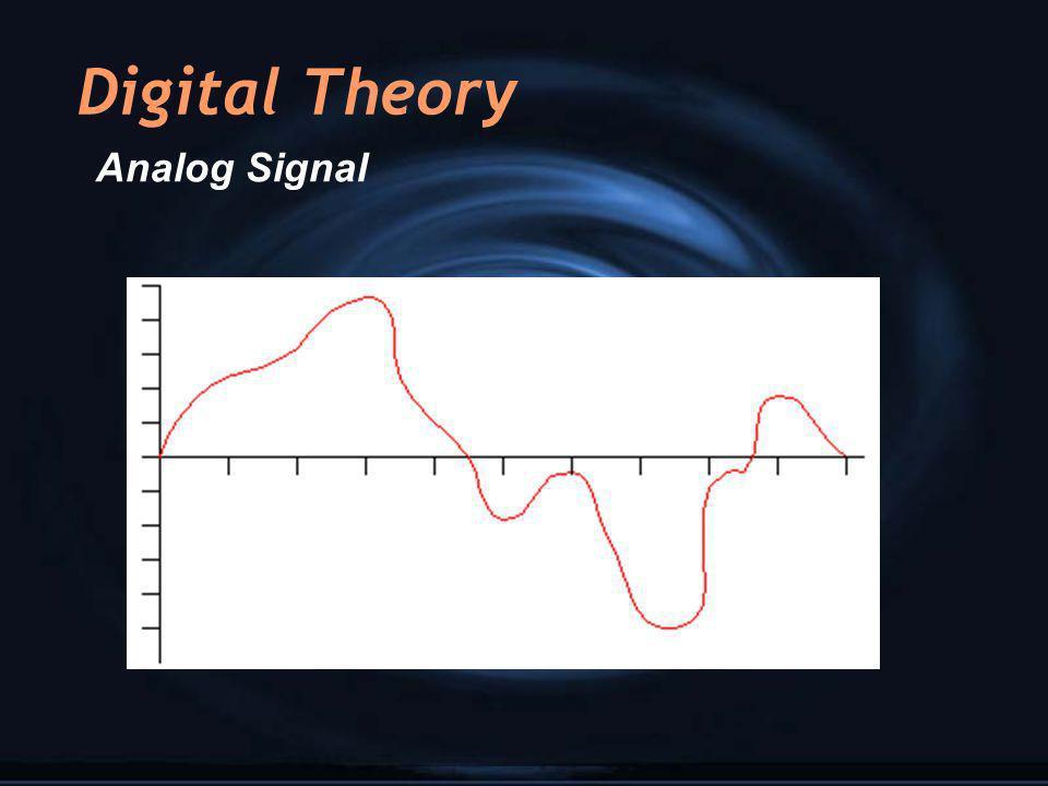 Digital Theory Analog Signal