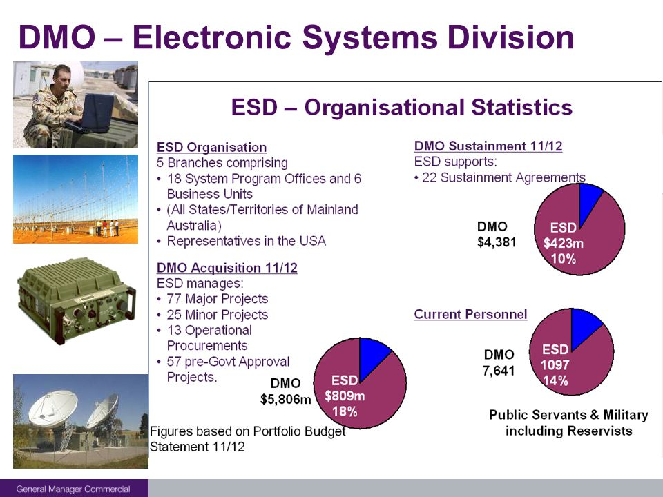 ESD major upcoming ICT-related projects ProjectYear of Decision Acquisition Cost DEF7013 Phase 4 - Joint Intelligence Support System FY 2011–12 to FY 2012–13 < $100m JP 1771 - Geomatic Support System FY 2014–15 to FY 2016–17 $100m–$300m JP 2030 Phase 9 - ADF Joint Command Support Environment FY 2016–17 to FY 2017–18 $100m–$300m JP 3028 Phase 1 - Defence Simulation Program FY 2013–14 to FY 2015–16 $500m–$1b Land 75 Phase 4 - Battlefield Command System FY 2012–13 to FY 2013–14 $300m–$500m