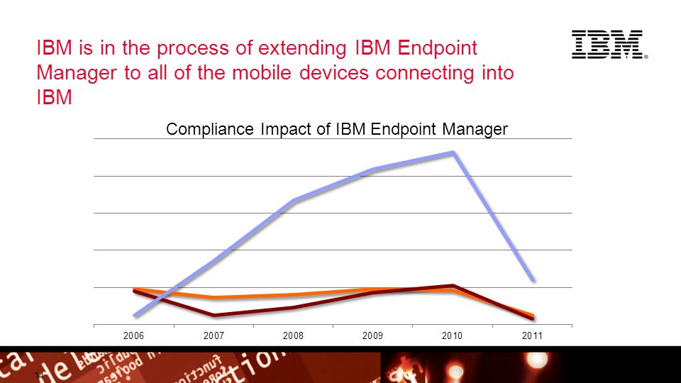 © 2012 IBM Corporation Building a smarter planet IBM is in the process of extending IBM Endpoint Manager to all of the mobile devices connecting into