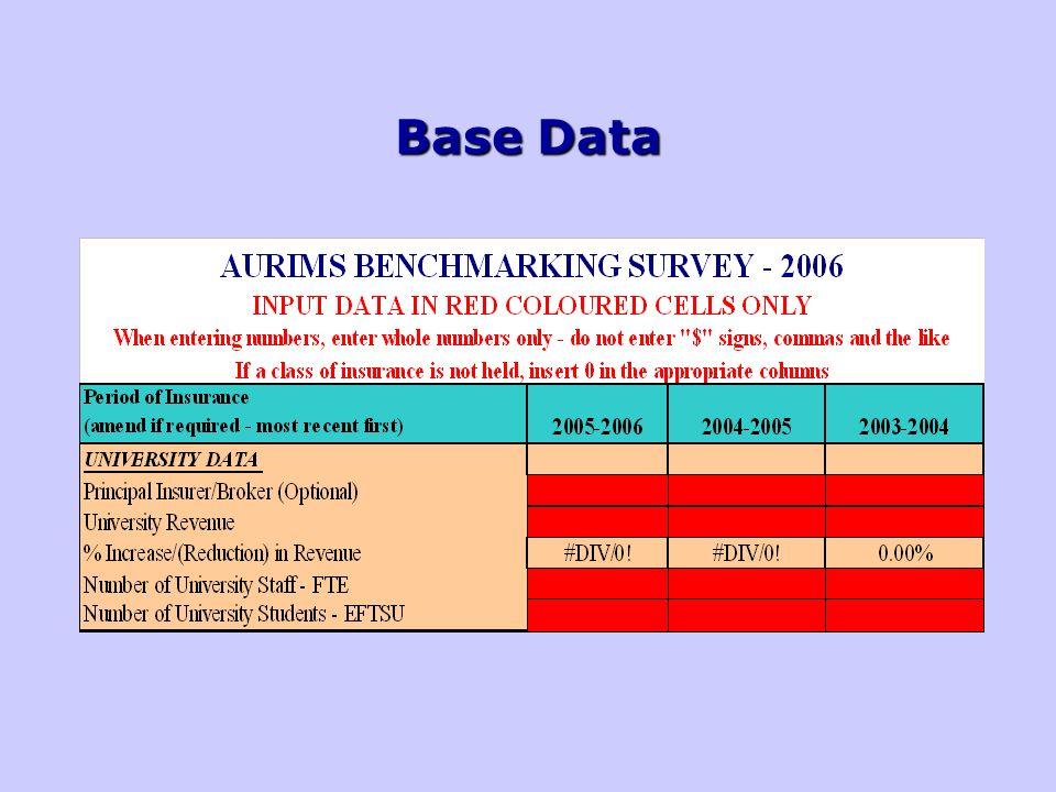Base Data