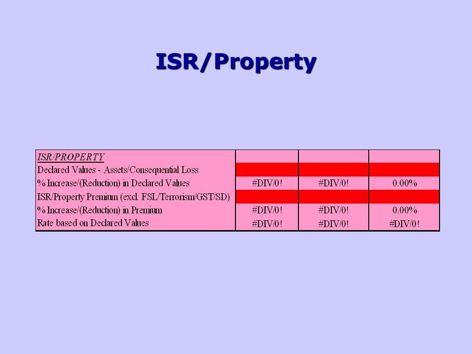 ISR/Property