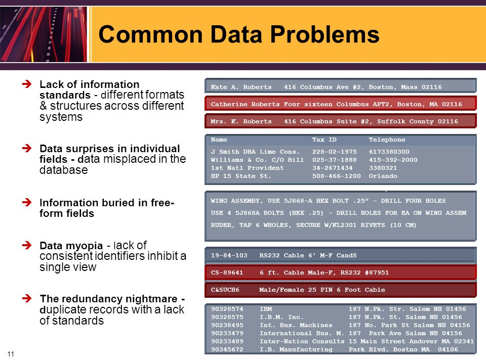 Common Data Problems Lack of information standards - d ifferent formats & structures across different systems Data surprises in individual fields - d ata misplaced in the database Information buried in free- form fields Data myopia - l ack of consistent identifiers inhibit a single view The redundancy nightmare - d uplicate records with a lack of standards Kate A.