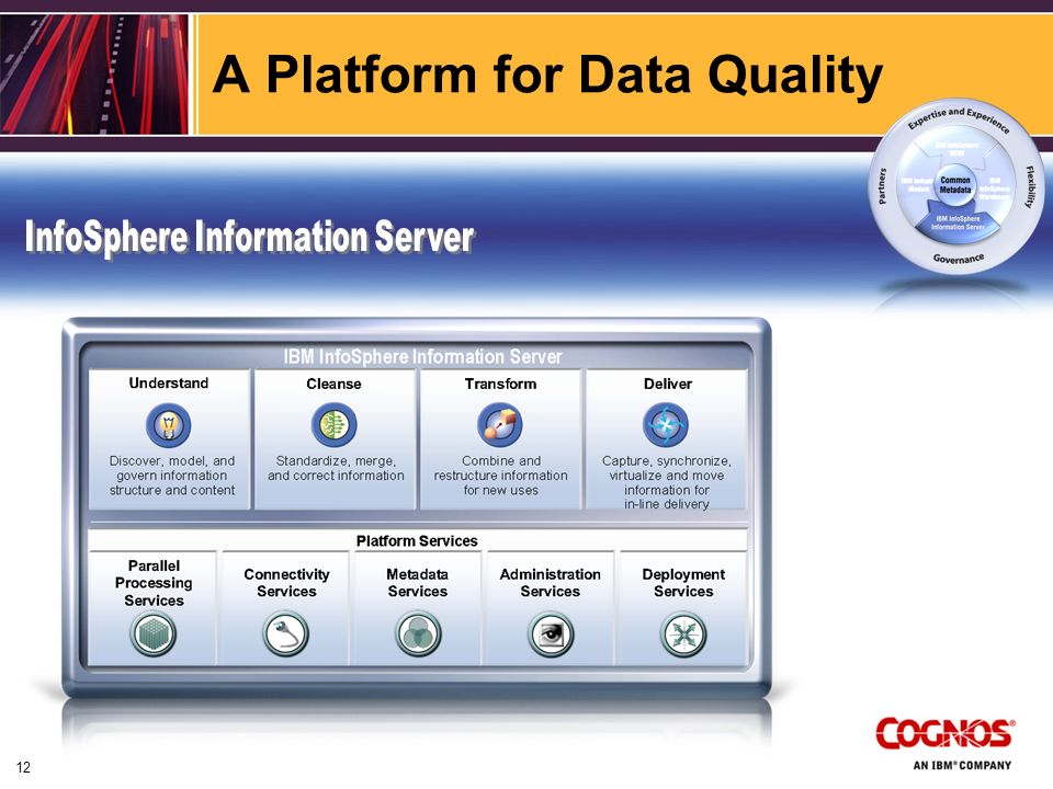 A Platform for Data Quality 12