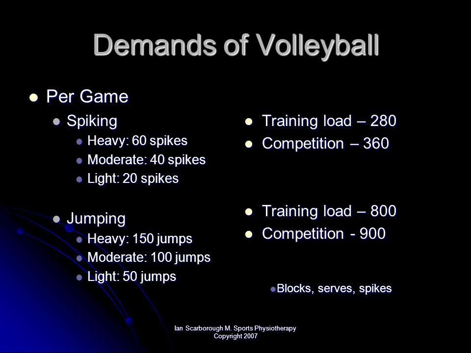 Ian Scarborough M. Sports Physiotherapy Copyright 2007 Demands of Volleyball Per Game Per Game Spiking Spiking Heavy: 60 spikes Heavy: 60 spikes Moder