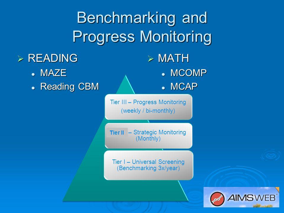 Tier III – Progress Monitoring (weekly / bi-monthly) Tier III – Strategic Monitoring (Monthly) Tier I – Universal Screening (Benchmarking 3x/year) Ben