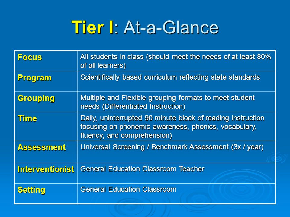 Tier I: At-a-Glance Focus All students in class (should meet the needs of at least 80% of all learners) Program Scientifically based curriculum reflec