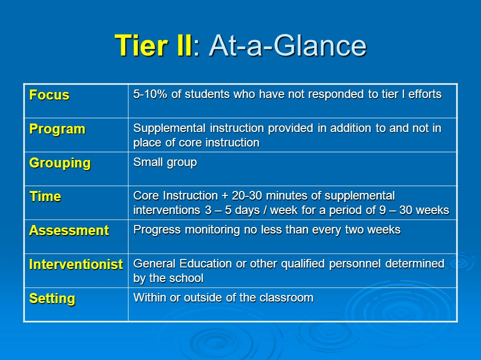 Tier II: At-a-Glance Focus 5-10% of students who have not responded to tier I efforts Program Supplemental instruction provided in addition to and not