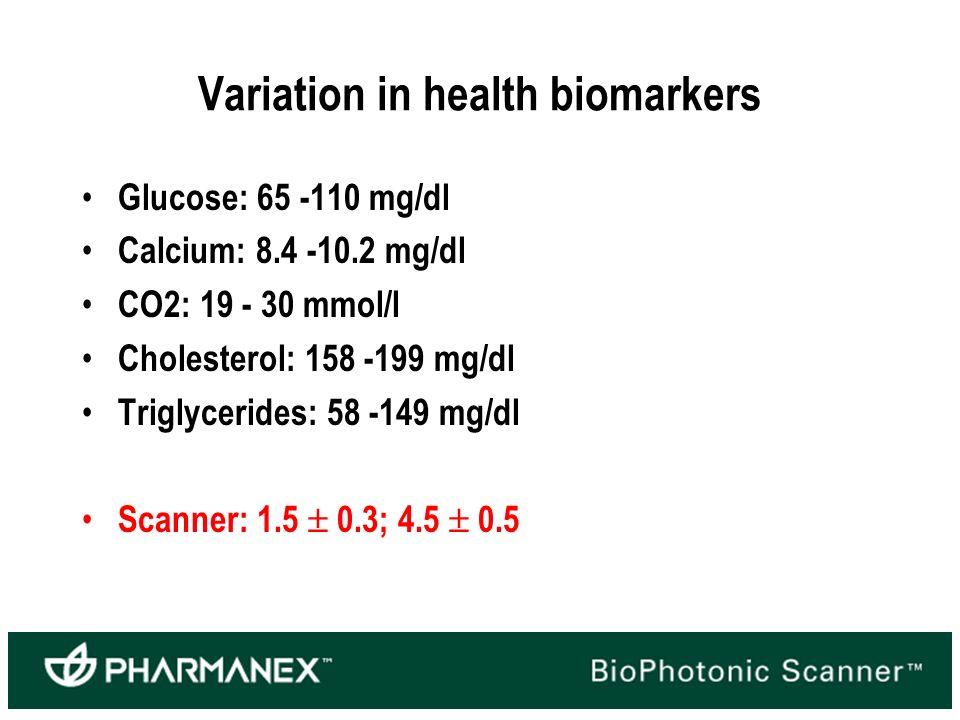 Variation in health biomarkers Glucose: 65 -110 mg/dl Calcium: 8.4 -10.2 mg/dl CO2: 19 - 30 mmol/l Cholesterol: 158 -199 mg/dl Triglycerides: 58 -149 mg/dl Scanner: 1.5 0.3; 4.5 0.5