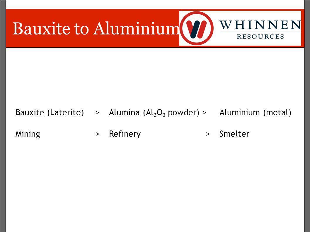 Bauxite to Aluminium Bauxite (Laterite) > Alumina (Al 2 O 3 powder) > Aluminium (metal) Mining>Refinery>Smelter