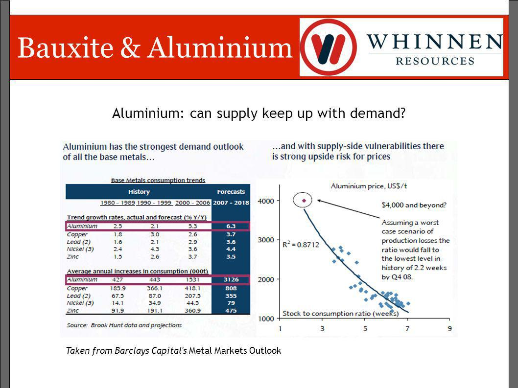 Bauxite & Aluminium Aluminium: can supply keep up with demand? Taken from Barclays Capital's Metal Markets Outlook