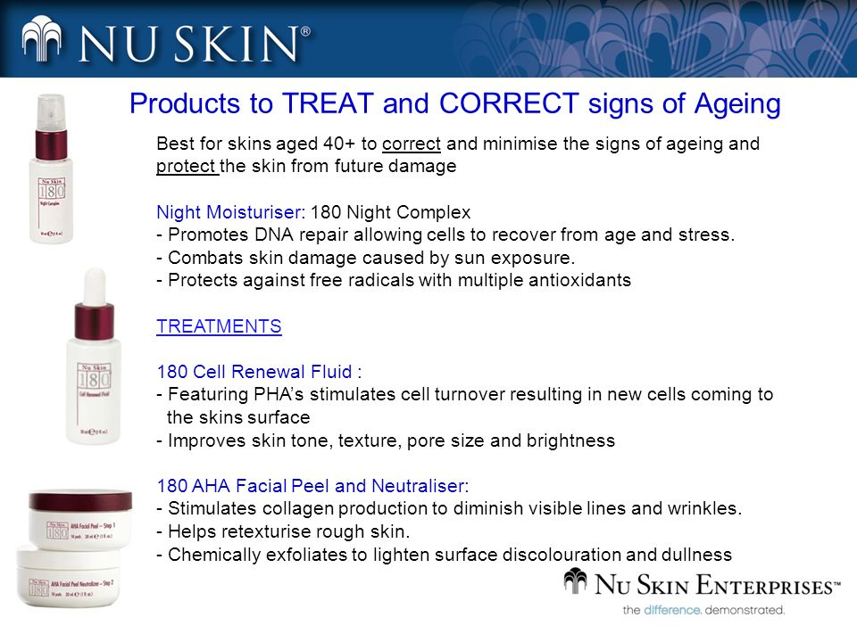 Best for skins aged 40+ to correct and minimise the signs of ageing and protect the skin from future damage Night Moisturiser: 180 Night Complex - Pro