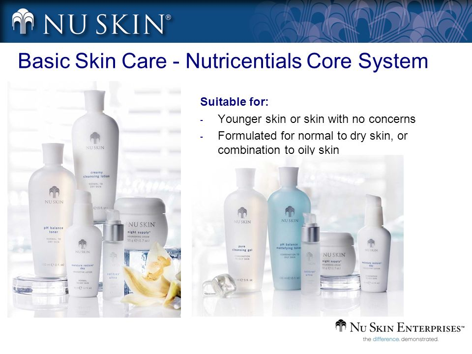 Basic Skin Care - Nutricentials Core System Suitable for: - Younger skin or skin with no concerns - Formulated for normal to dry skin, or combination