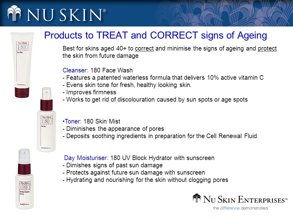 Products to TREAT and CORRECT signs of Ageing Best for skins aged 40+ to correct and minimise the signs of ageing and protect the skin from future dam