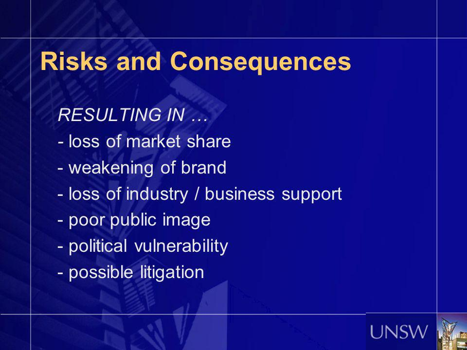Risks and Consequences RESULTING IN … - loss of market share - weakening of brand - loss of industry / business support - poor public image - political vulnerability - possible litigation