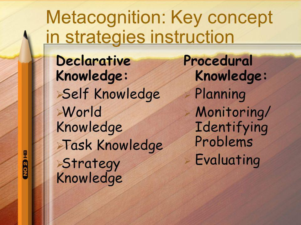 Metacognition: Key concept in strategies instruction Declarative Knowledge: Self Knowledge World Knowledge Task Knowledge Strategy Knowledge Procedura