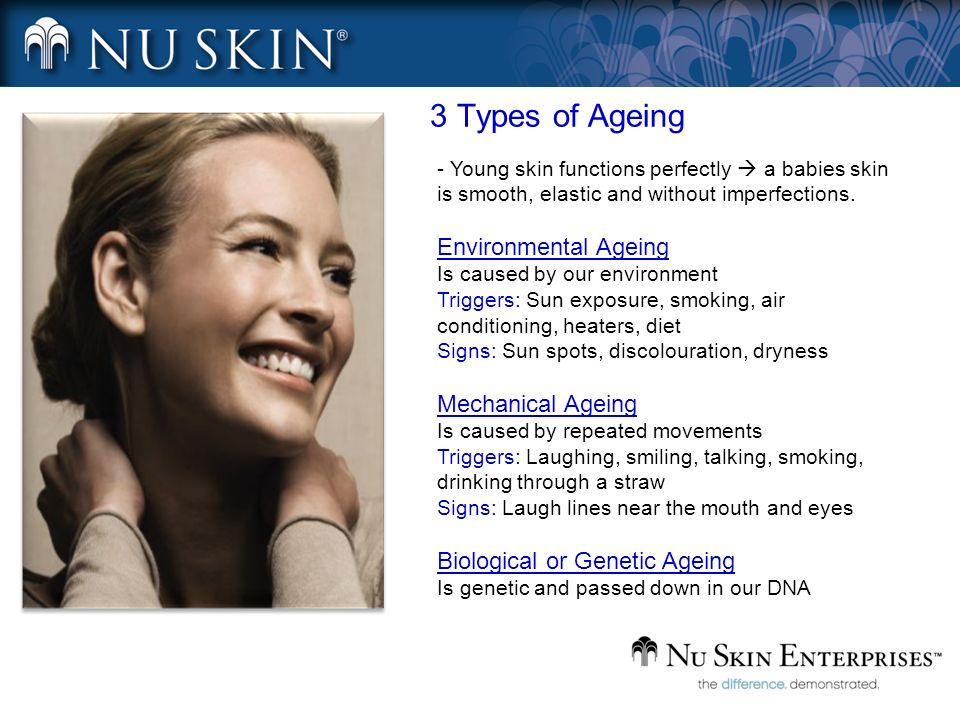3 Types of Ageing - Young skin functions perfectly a babies skin is smooth, elastic and without imperfections. Environmental Ageing Is caused by our e
