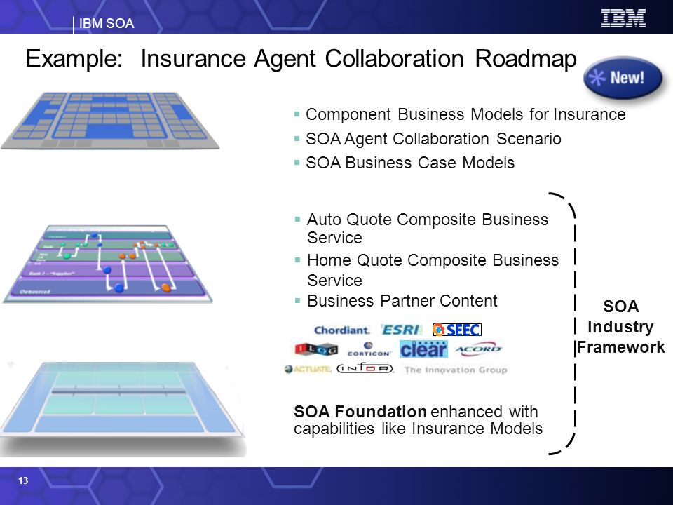 IBM SOA 13 SOA Foundation enhanced with capabilities like Insurance Models Auto Quote Composite Business Service Home Quote Composite Business Service Business Partner Content Business Blueprint Component Business Models for Insurance SOA Agent Collaboration Scenario SOA Business Case Models SOA Industry Framework Example: Insurance Agent Collaboration Roadmap