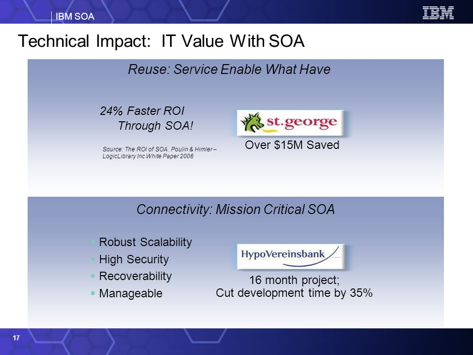IBM SOA 17 Technical Impact: IT Value With SOA Reuse: Service Enable What Have Connectivity: Mission Critical SOA Over $15M Saved Source: The ROI of SOA.